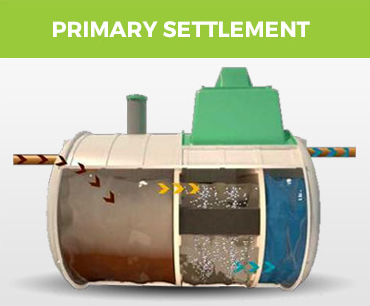 Wastewater Treatment Systems Septic Tanks